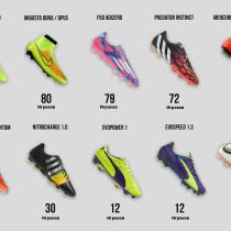 kickster_ru_Nike-2014-15-Boots