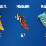 В каких бутсах будут играть в Лиге Чемпионов 2014/2015?