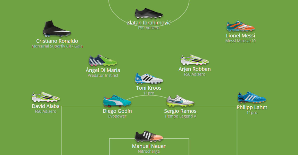 uefa-team-of-the-year-2014-boots